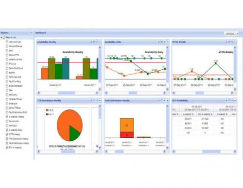 Fiber-Monitoring_Dashboard