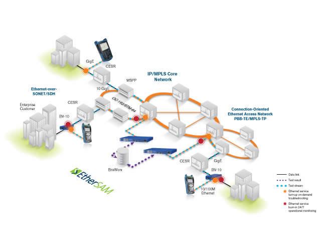 Metro_Core_Diagramme-Deploy-Ethernet