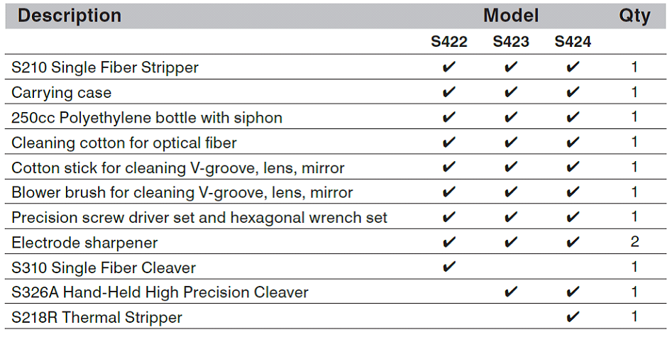 Splicer-Toolkit-Table